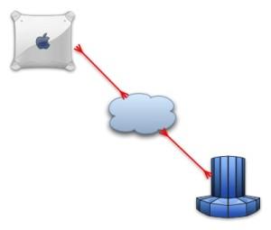 Как сменить ip-адрес компьютера