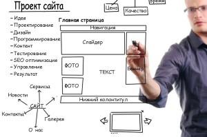 Планирование интернет-сайта