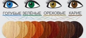 Подбор цвета волос под цвет глаз