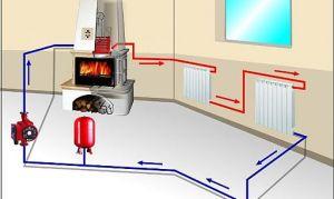 Как ухаживать за водяным отоплением в жилом доме